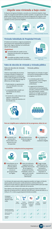 Infografía alquile una vivienda a bajo costo